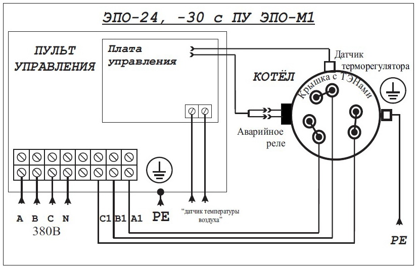 ЭПО 24 кВт 380В с ПУ эпо-м1