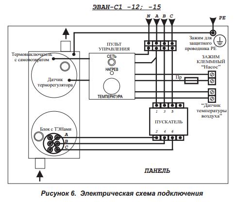 Подключение ЭВАН С1-15 / ЭВАН С2-15кВт 380В