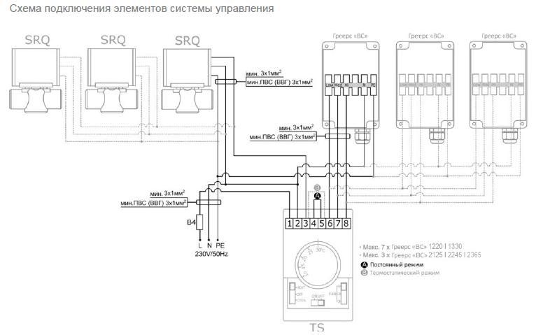 Система управления для Рекомендацию по монтажу для Тепловентиляторов ГРЕЕРС ВС-2125