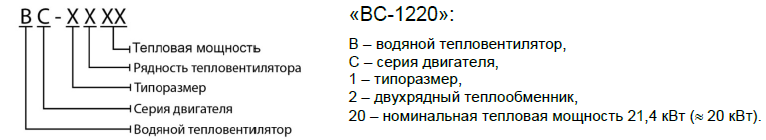 маркировка Тепловентиляторов ГРЕЕРС ВС-2125
