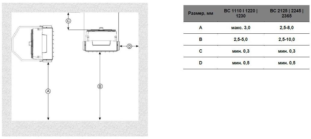 Рекомендация по монтажу тепловентилятора ГРЕЕРС ВС-1110