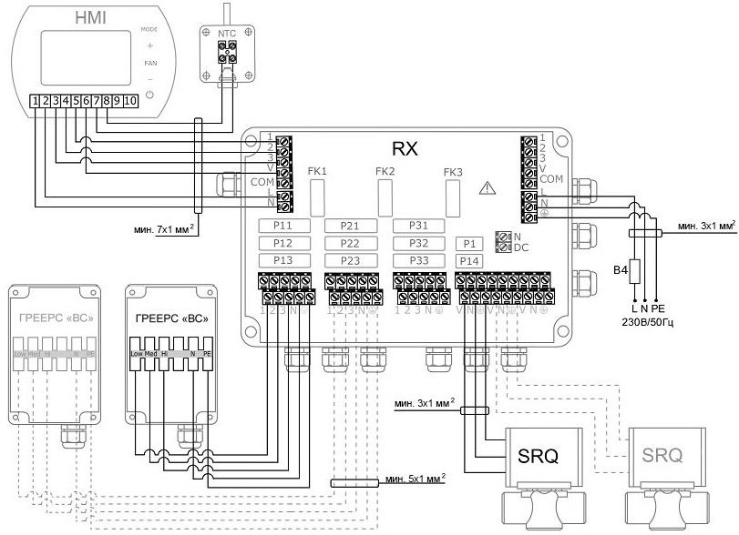 Схема подключения контроллера HMI с распределителем RX, аппарата и клапана