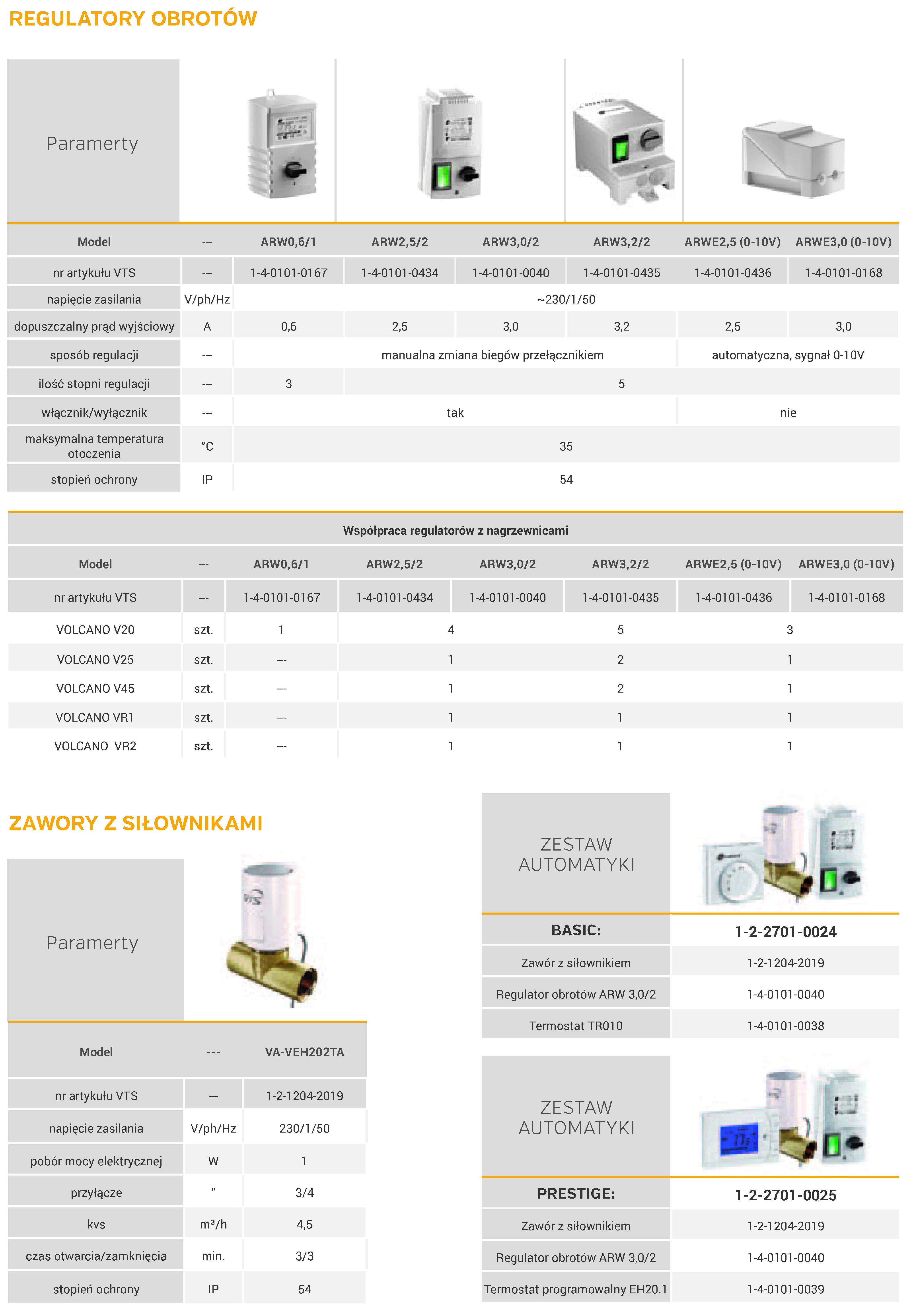 Автоматика для VOLCANO V45 VTS EUROHEAT